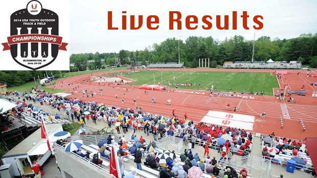 usatf meet results